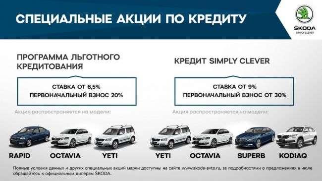 Skoda оголосила спеціальні пропозиції, які поширюються і на новий Kodiaq