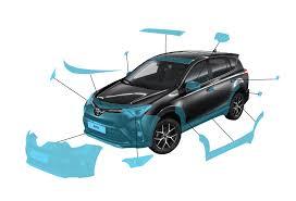 Автоконцепт | Офіційний дилер Тойота | Тест-драйв, моделі і ...